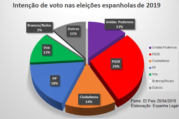 El País 20/04/2019
